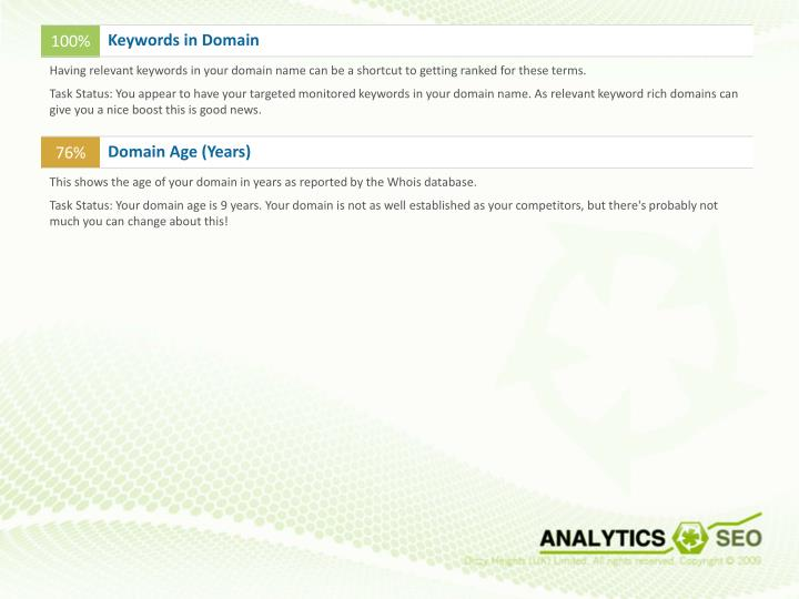 Having relevant keywords in your domain name can be a shortcut to getting ranked for these terms.