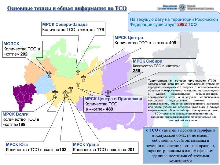 Основные тезисы и общая информация по ТСО