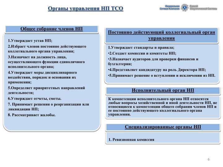Органы управления НП ТСО