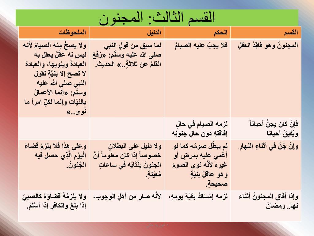 كتاب مجالس شهر رمضان لابن عثيمين pdf