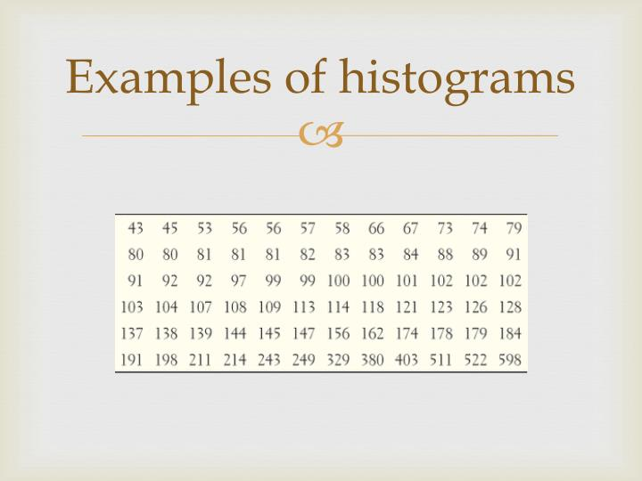 Examples of histograms
