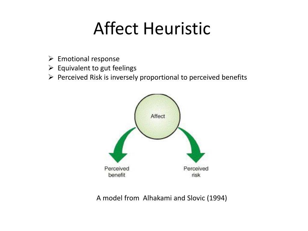 PPT - Interpretation of Risk Communication using Affect and ...