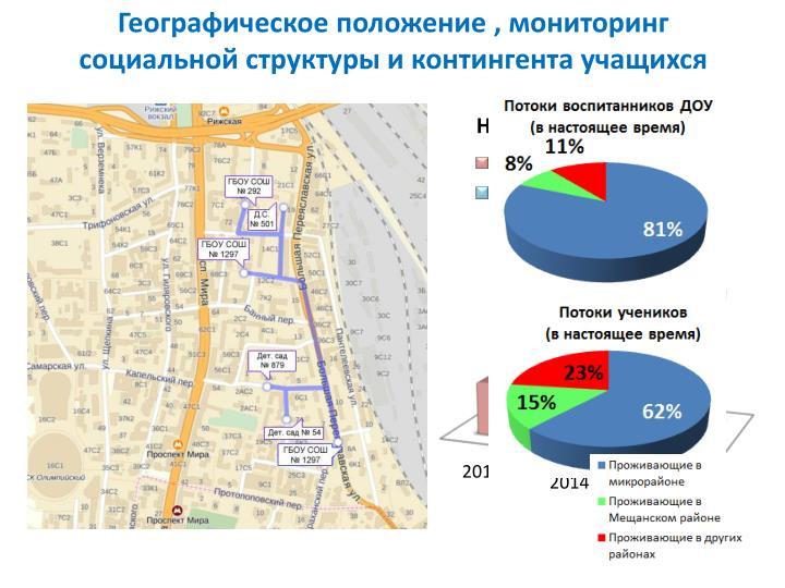 Географическое положение , мониторинг социальной структуры и контингента учащихся
