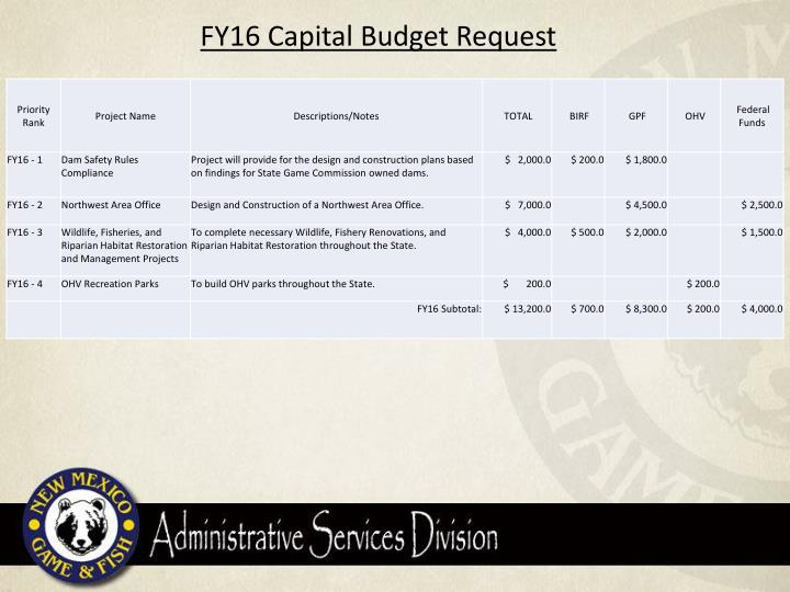 FY16 Capital Budget Request
