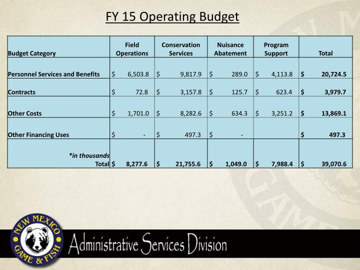 FY 15 Operating Budget