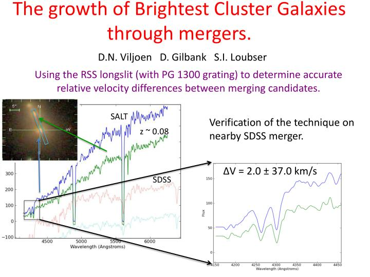 The growth of brightest cluster galaxies through mergers