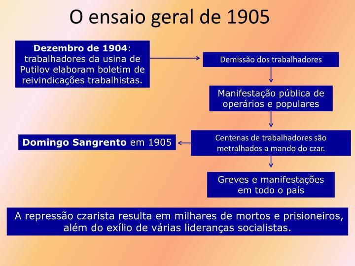 O ensaio geral de 1905