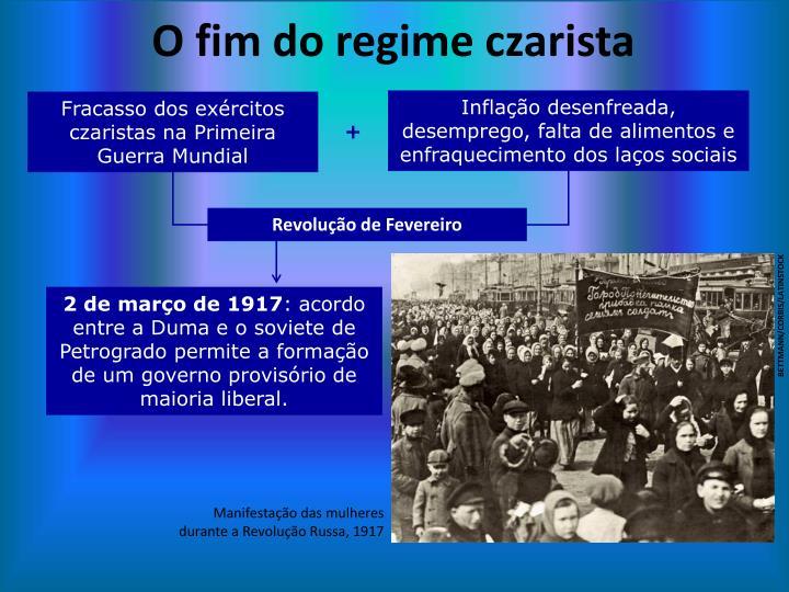 O fim do regime czarista