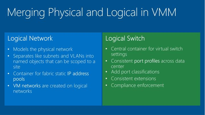 Merging Physical and Logical in VMM