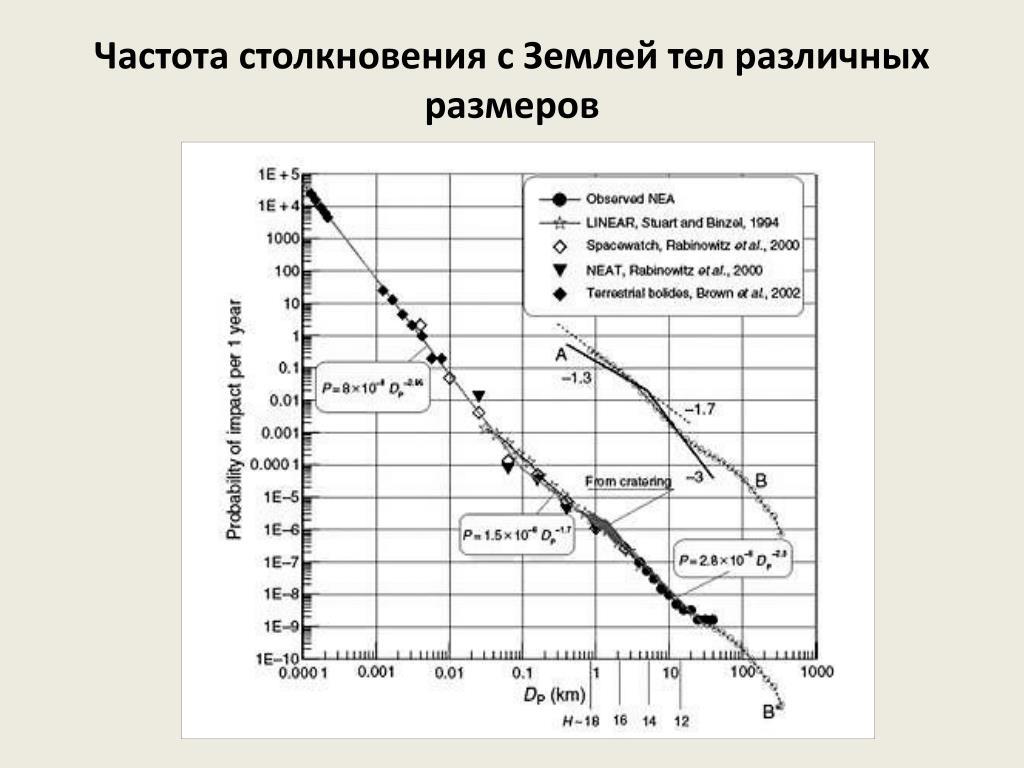 Нандролон Фенил Стоимость Пятигорск