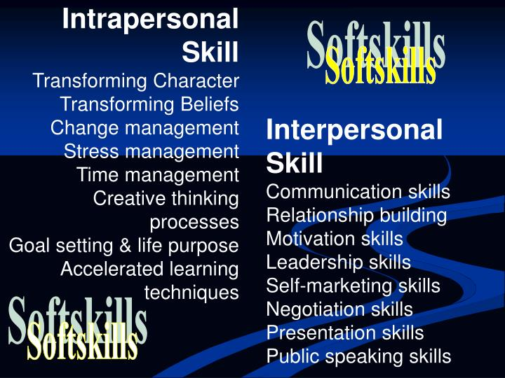 Intrapersonal Skill
