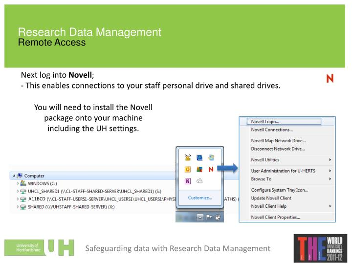 Research Data Management