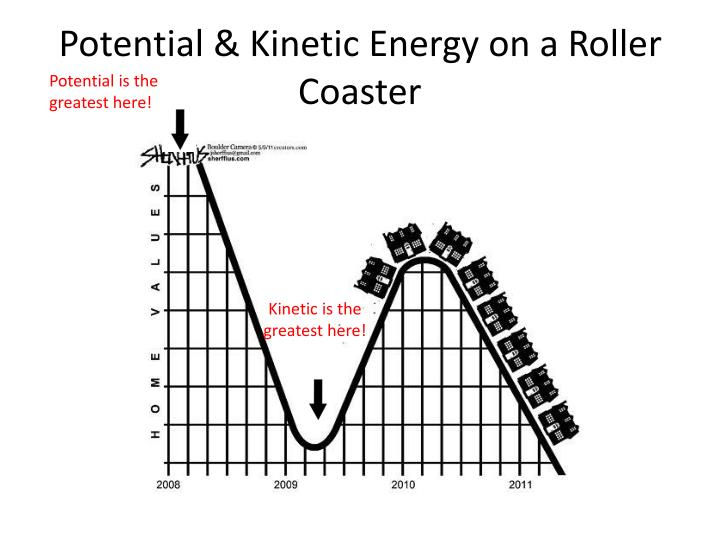 Ppt Potential Energy Amp Kinetic Energy Powerpoint