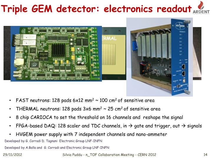 Triple GEM detector: electronics readout