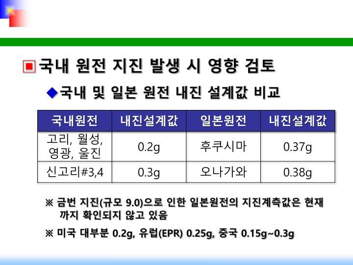 국내 원전 지진 발생 시 영향 검토