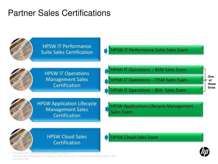 Partner sales certifications