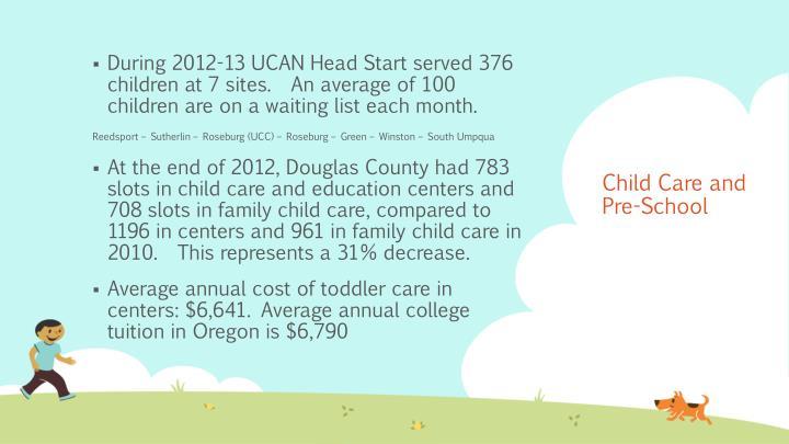 During 2012-13 UCAN Head Start served 376