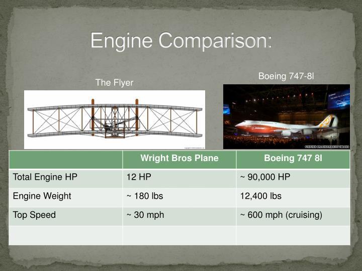 Engine Comparison: