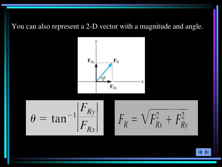 You can also represent a 2-D vector with a magnitude and angle.