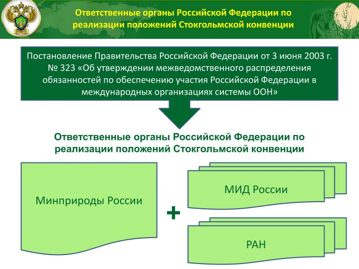 Ответственные органы Российской Федерации по реализации положений Стокгольмской конвенции