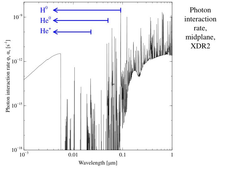 Photon interaction rate,