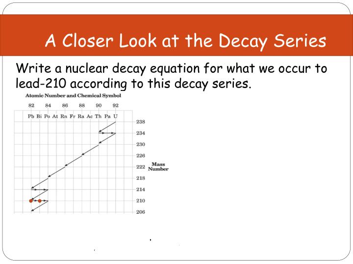 Ppt Atomic Symbols And Isotopes Powerpoint Presentation Id3180031