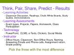 think pair share predict results