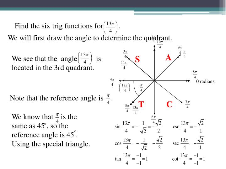We see that the  angle          is located in the 3rd