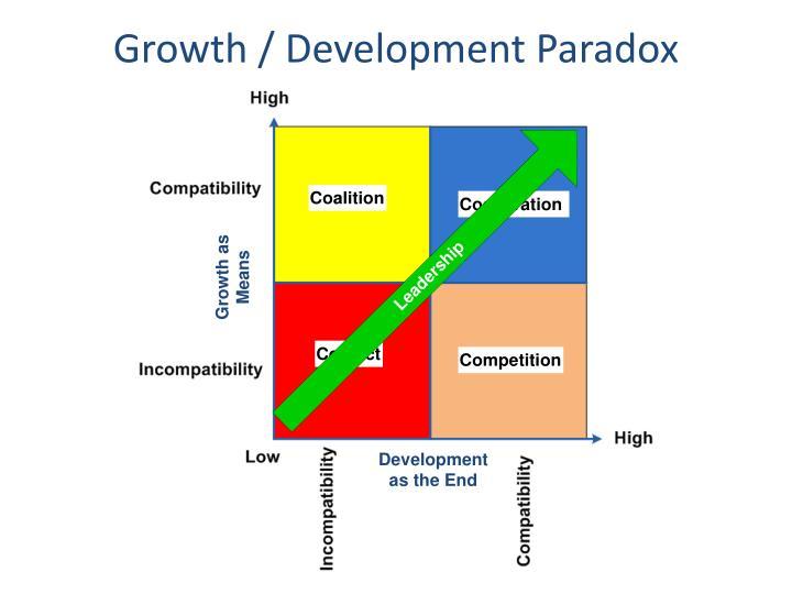 Growth development paradox