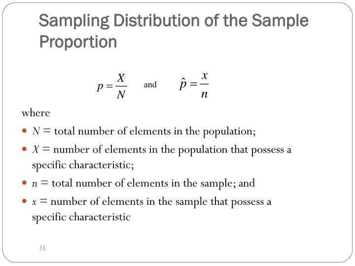 Sampling Distribution of the Sample Proportion