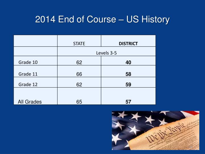 2014 End of Course – US History