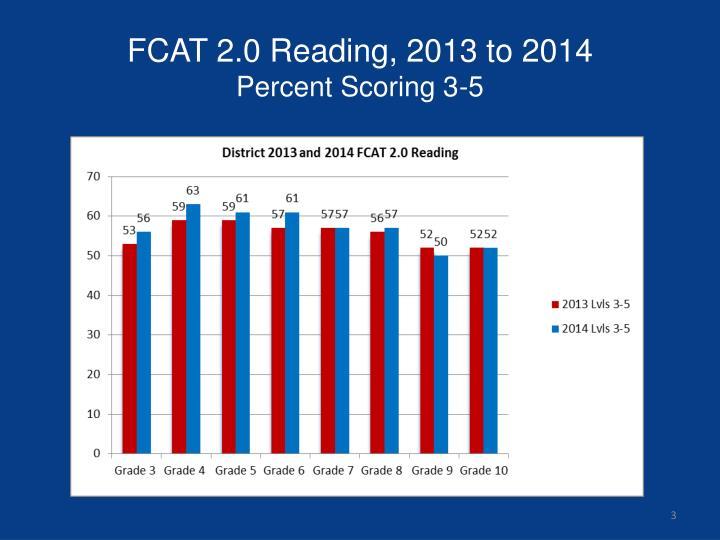 Fcat 2 0 reading 2013 to 2014 percent scoring 3 5