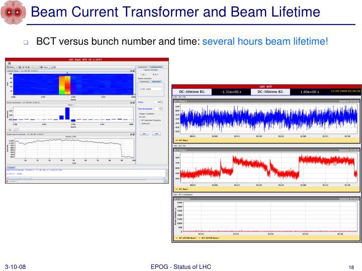 Beam Current Transformer and Beam Lifetime