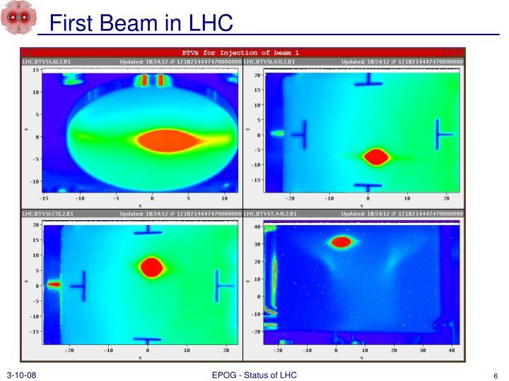 First Beam in LHC