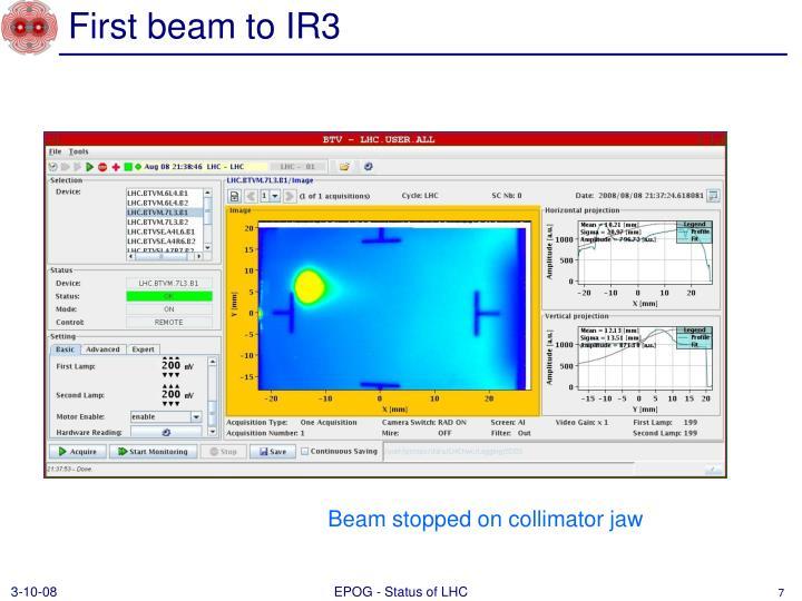 First beam to IR3