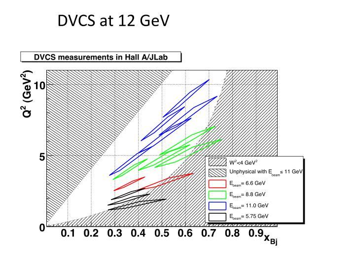 DVCS at 12 GeV