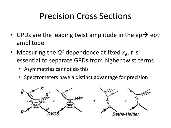Precision Cross Sections