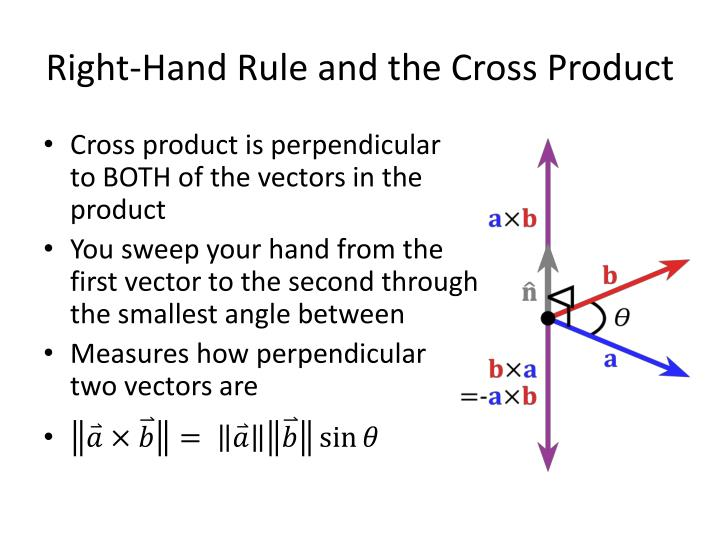 Right-Hand Rule and the Cross Product