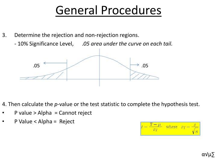 General Procedures