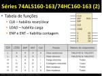 s ries 74als160 163 74hc160 163 2