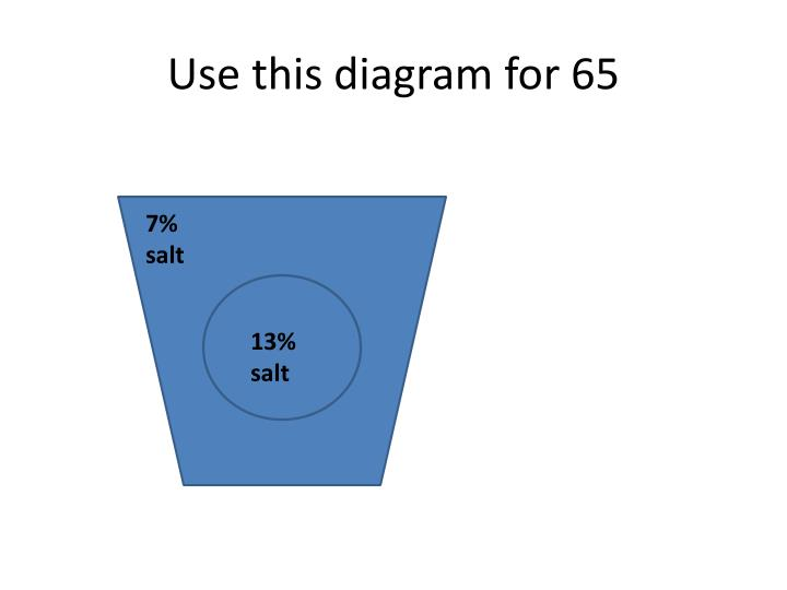 Use this diagram for 65