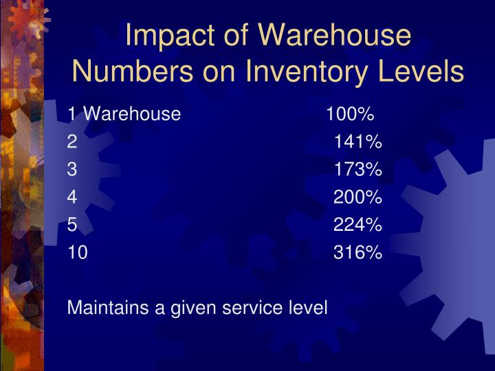Impact of Warehouse Numbers on Inventory Levels