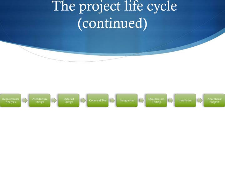 The project life cycle (continued)
