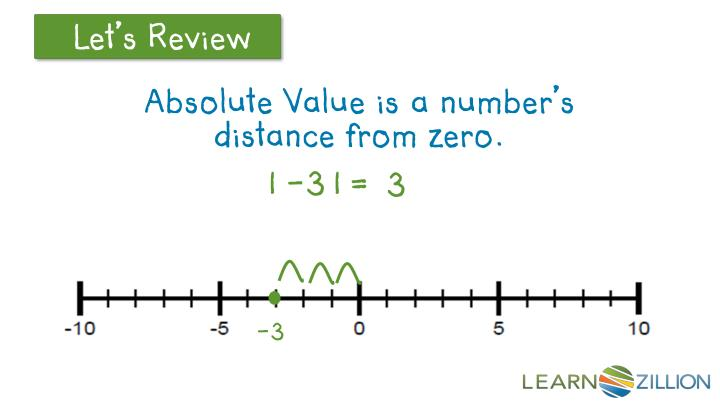 Absolute Value is a number's distance from zero.