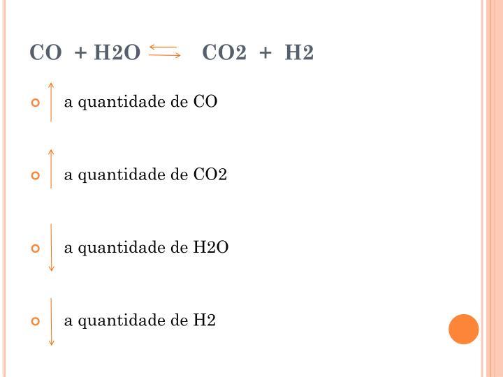 CO  + H2O          CO2  +  H2
