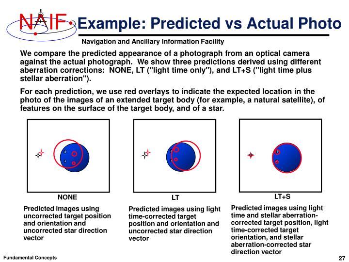 Example: Predicted vs Actual Photo