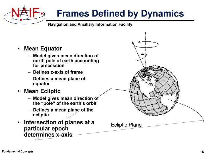 Frames Defined by Dynamics