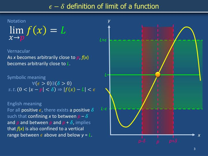 definition of limit of a function