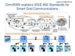omniran explains ieee 802 standards for smart grid communications