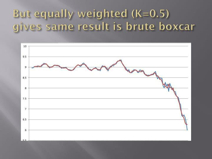 But equally weighted (K=0.5) gives same result is brute boxcar